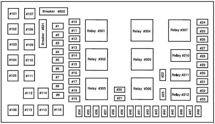 2000 Ford Excursion Fuse Box Diagram