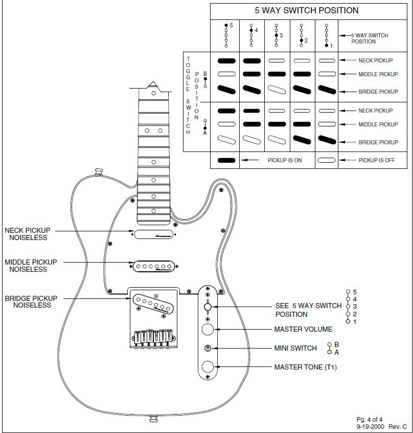 Fender Stratocaster Wiring Diagrams