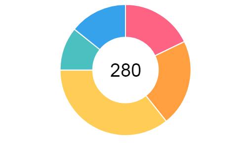 How to add text inside the doughnut chart using Chart.js - AuthorCode