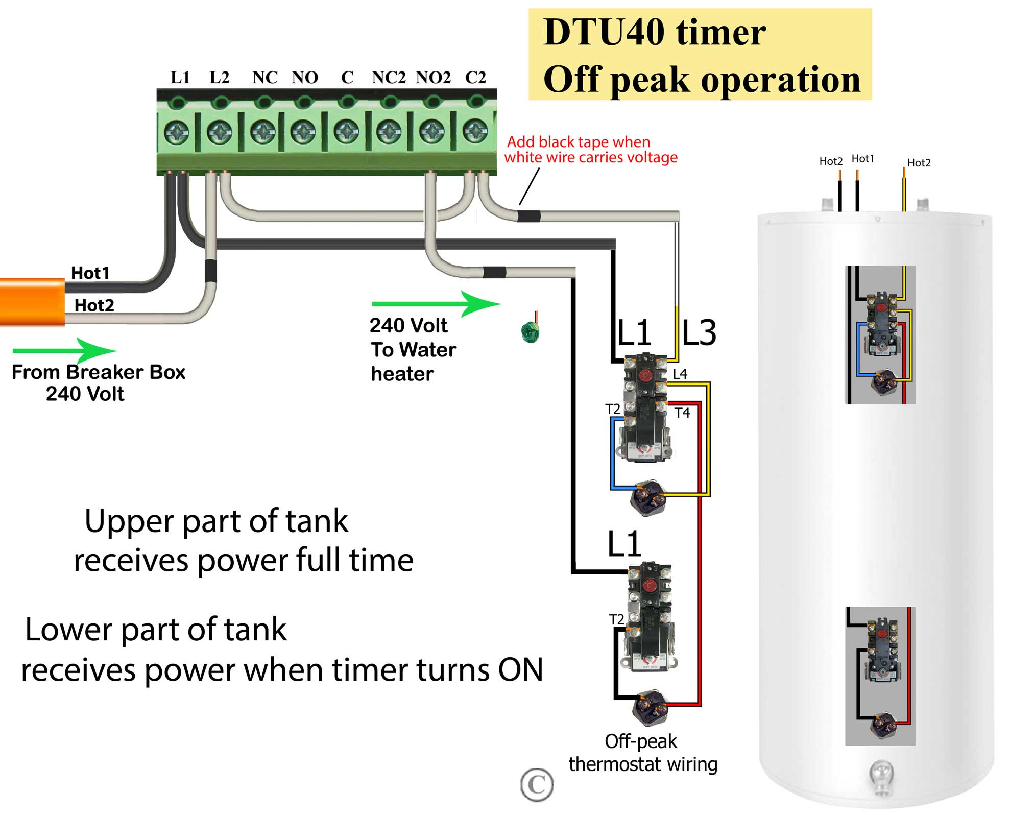 Wiring Diagram For Water Heater from lh3.googleusercontent.com
