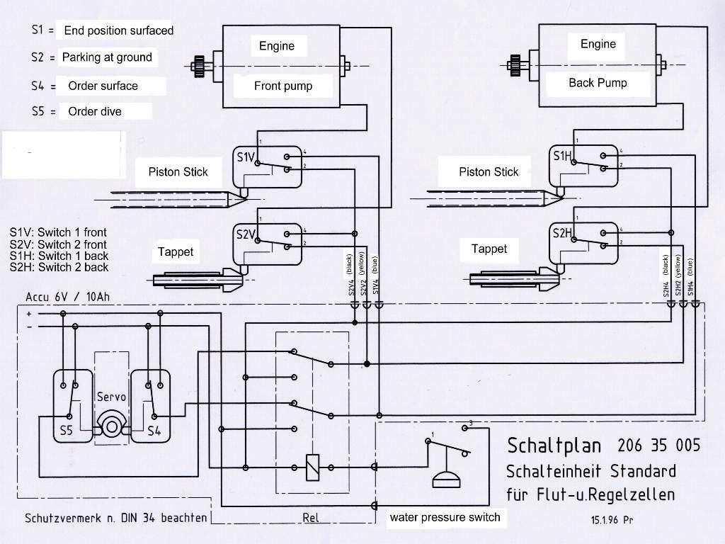 Diagram Wiring Diagram Myers Full Version Hd Quality Diagram Myers Diagramhyatta Beppecacopardo It