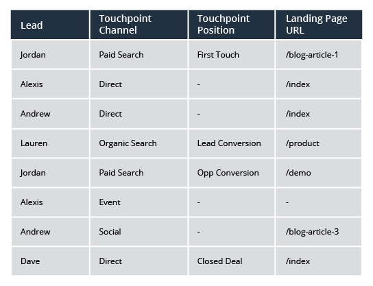 customer-journey-touchpoints.png