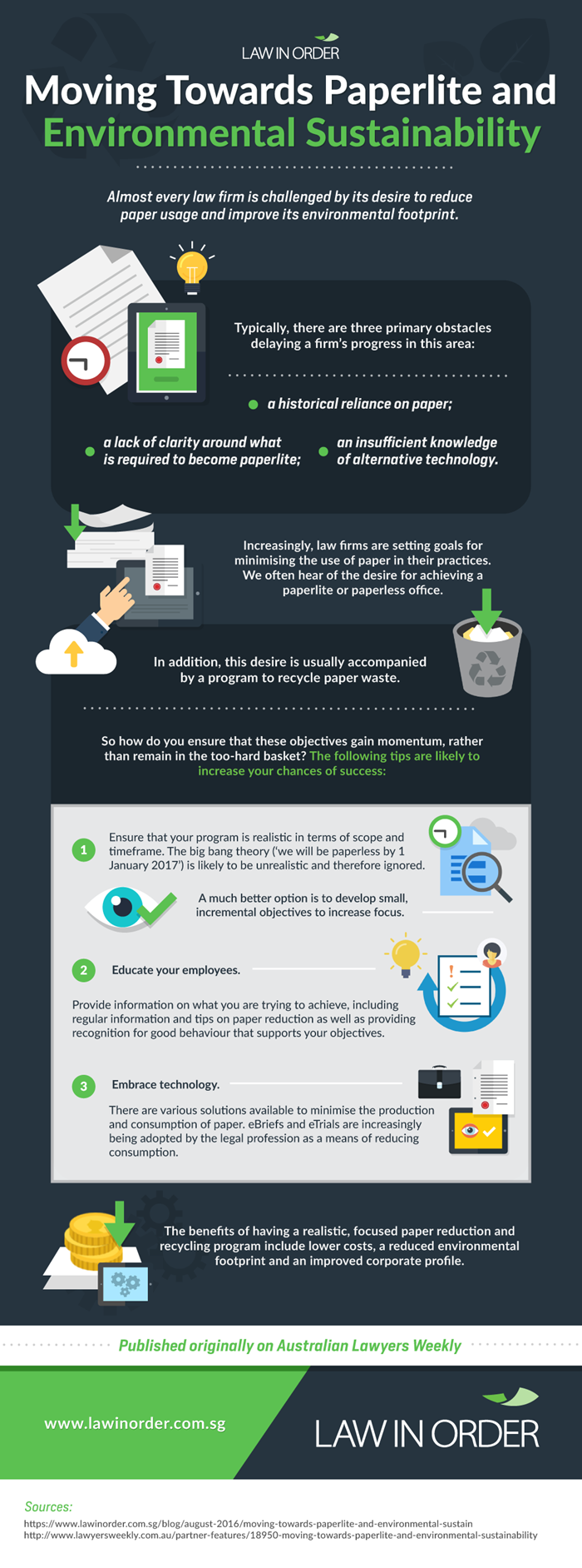 Environmental Impact of Paperless Office [Infographic]