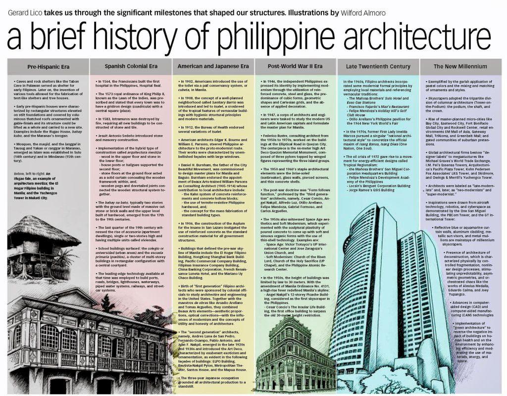 A Brief History Of Philippine Architecture Triptheislands Com