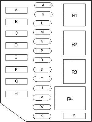 Lincoln Town Car 1998 2002 Fuse Box Diagram Auto Genius