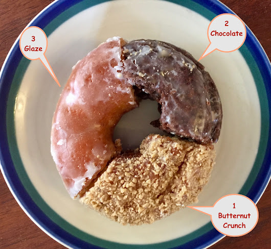 Behold: The Perfect Donut
