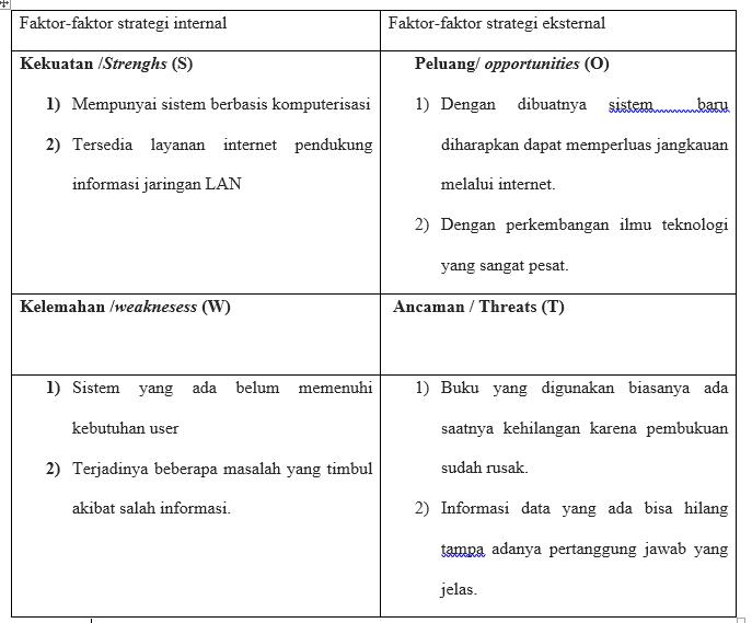 Doc Tugas Akhir D3 Manajemen Informatika Kka Fitri Academia Edu