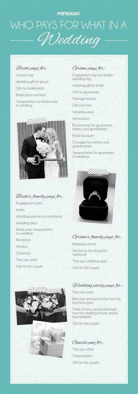 Wedding Budget Checklist To Stay On Track   MODwedding