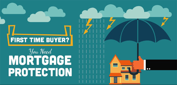 First Time Buyer? You Need Mortgage Protection INFOGRAPHIC