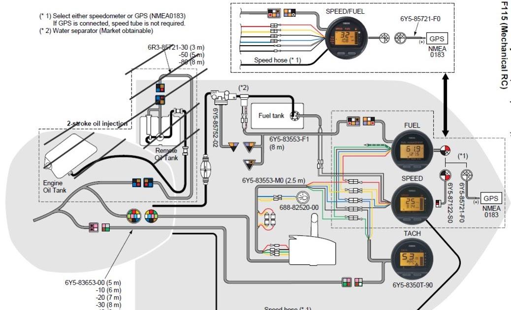 Yamaha Smart Gauge Wiring Diagram