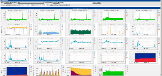 Best Free Monitoring system for Linux