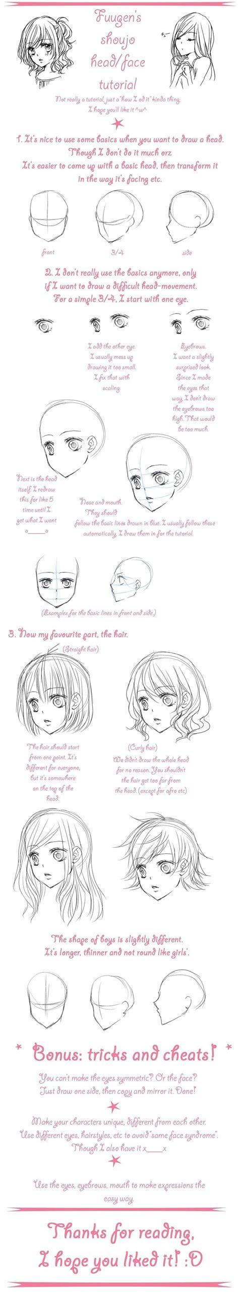 anime head tutorial   draw pinterest fairytail