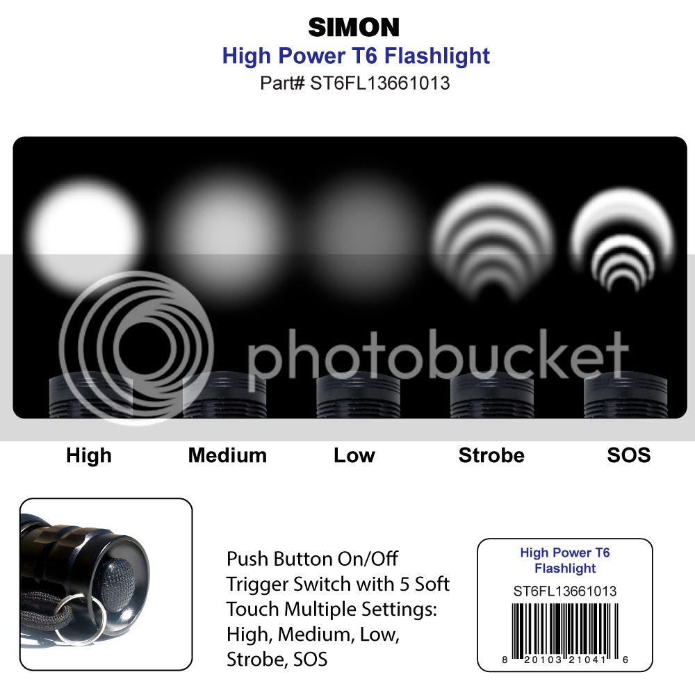 Cree T6 Pro Simon Light Beam Modes