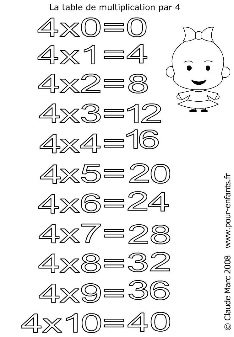 43 Pdf 4 Times Table Worksheet Printable Printable And Docx