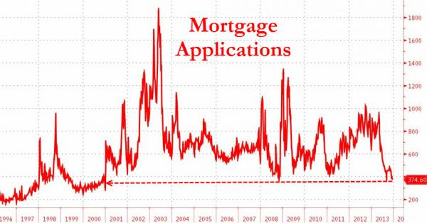 mortgage apps