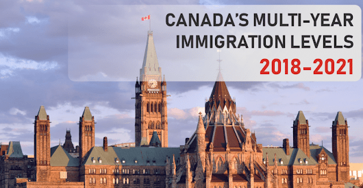 Canada extends immigration targets into 2021 with prominent roles for Express Entry, PNPs | Canada Immigration News
