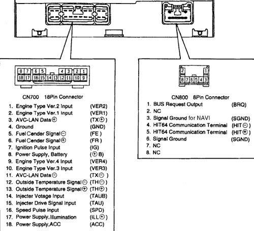 Diagram Gm Delco Radio Wiring Diagram 2004 Full Version Hd Quality Diagram 2004 Hrdiagram Promoval It