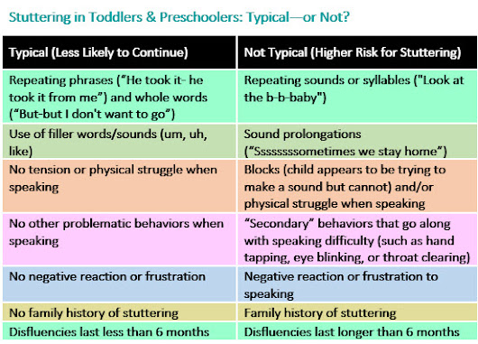Stuttering in Toddlers & Preschoolers: What's Typical, What's Not?