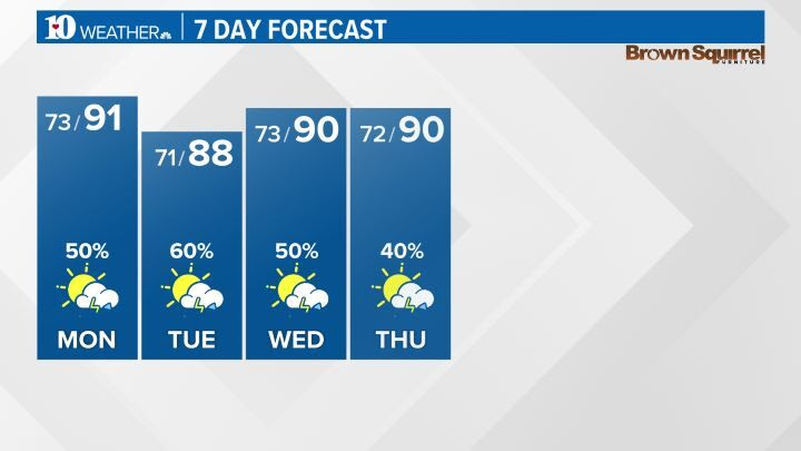 7 Day Weather Planner | Knoxville, Tennessee | WBIR.com