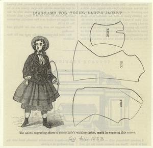 Diagram for young lady's jacke... Digital ID: 802508. New York Public Library