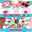 A Skin Cancer Detection & Prevention Chart, Designed by I Heart Guts