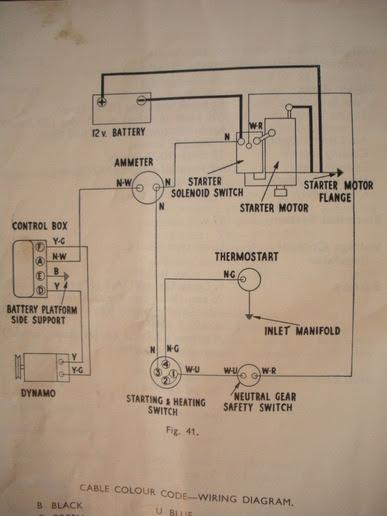 Wiring Diagram For Massey Ferguson 135 Tractor