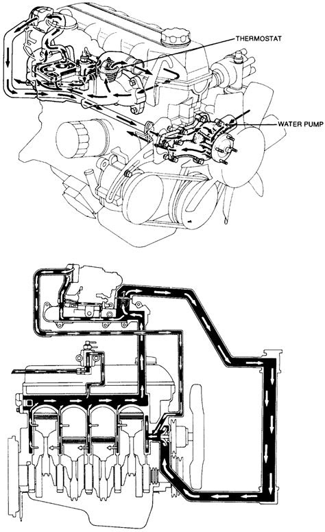 | Repair Guides | Engine Mechanical | Water Pump