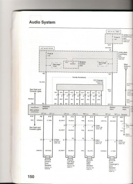 The Honda Civic Radio Wiring Diagram For 1992 1977 Fender Stratocaster Wiring Diagram 5 Way Switch Bege Wiring Diagram