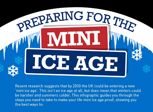 Environment Changes May Cause A Mini Ice Age Soon | @