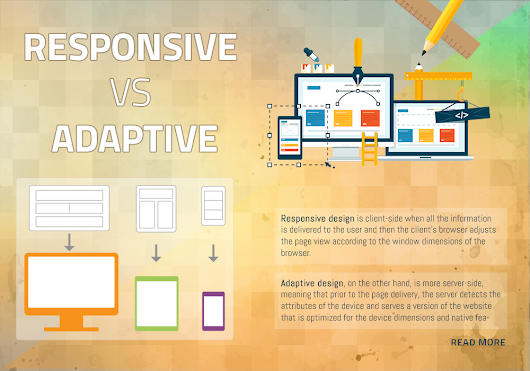 Responsive vs Adaptive Website, What`s The Difference?