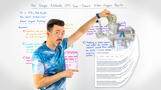 How Google AdWords (PPC) Does and Doesn't Affect Organic Results - Whiteboard Friday - Moz