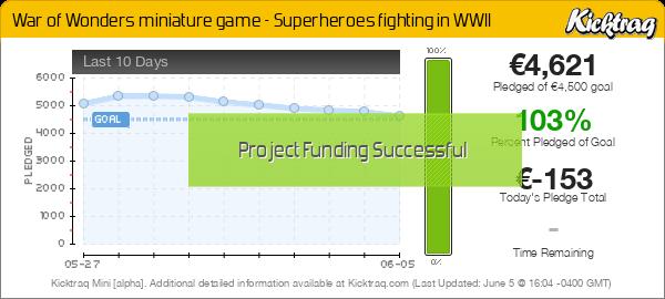 War of Wonders miniature game - Superheroes fighting in WWII -- Kicktraq Mini