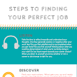 Do What You Love: A Step-By-Step Guide to Finding Your Perfect Job