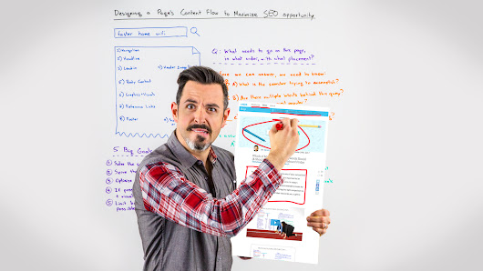 Designing a Page's Content Flow to Maximize SEO Opportunity - Whiteboard Friday - Moz