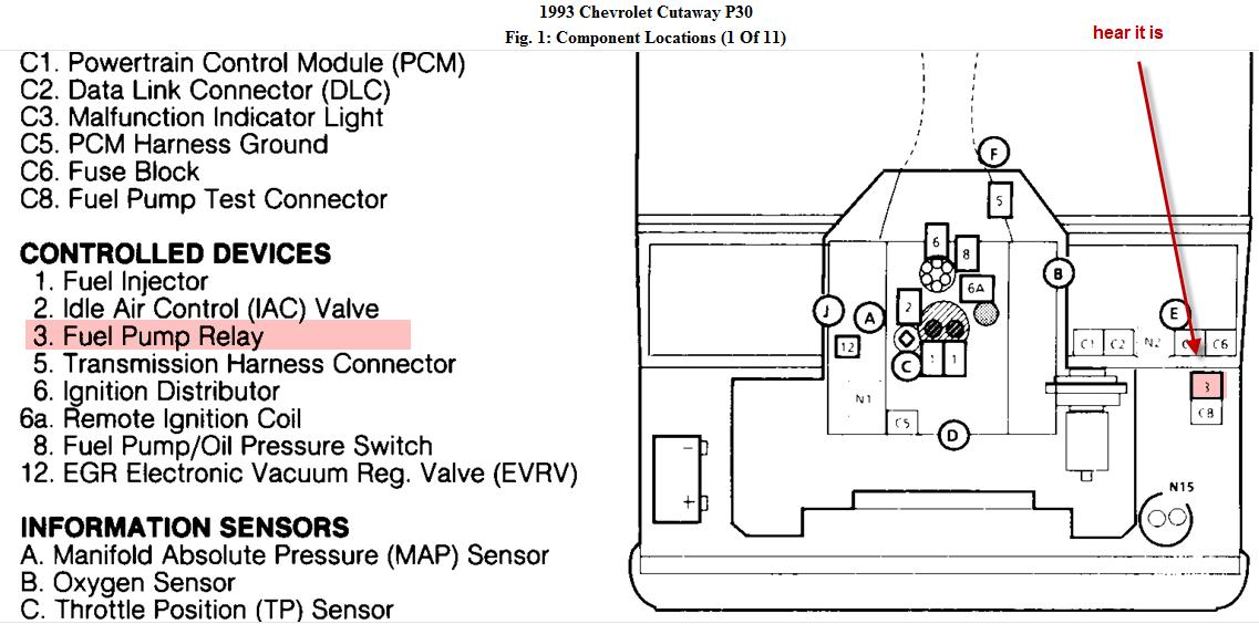 Diagram 1999 Chevrolet P30 Wiring Diagram Full Version Hd Quality Wiring Diagram Diagramkwank Ecoldo It