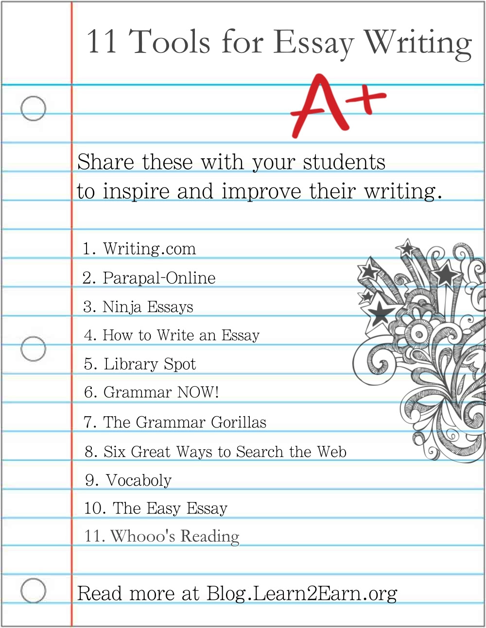 how to write essays faster report