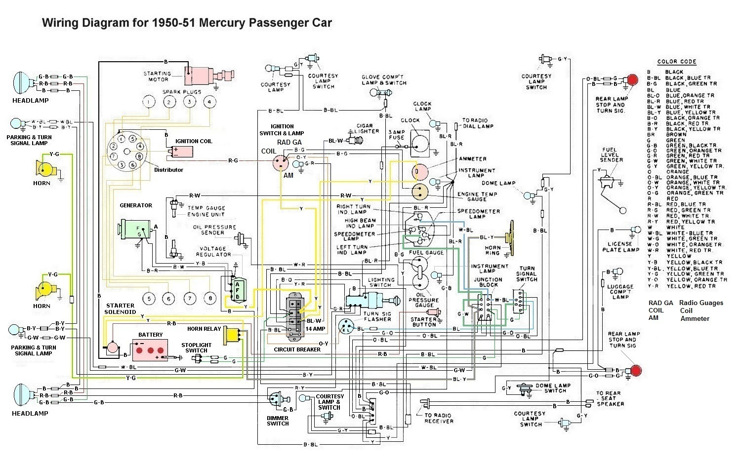 49 Chevy Truck Wiring Diagram - Wiring Diagram Networks
