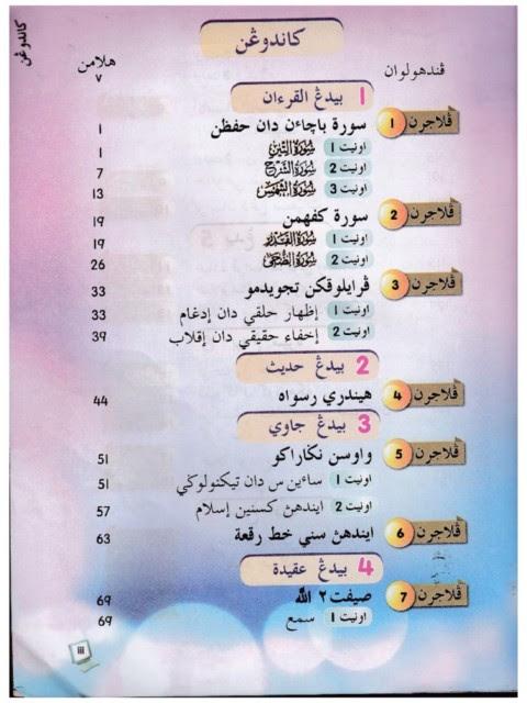 Buku Teks Pendidikan Islam Tahun 5 Kssr 2020