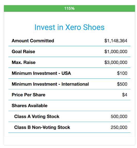 Sign up for the Investor Waiting List - Xero Shoes