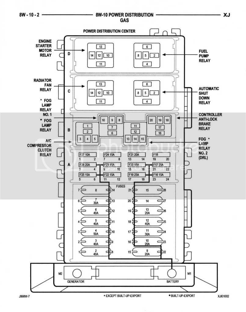 Fuse Box Diagram 2001 Jeep Wrangler