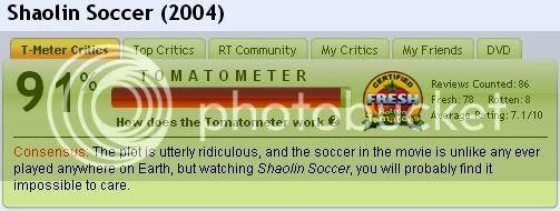 Shaolin Soccer,Rotten Tomato