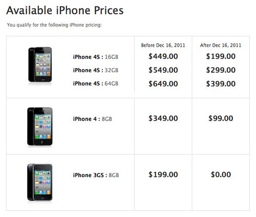 Available iPhone Pricing for Me by stevegarfield