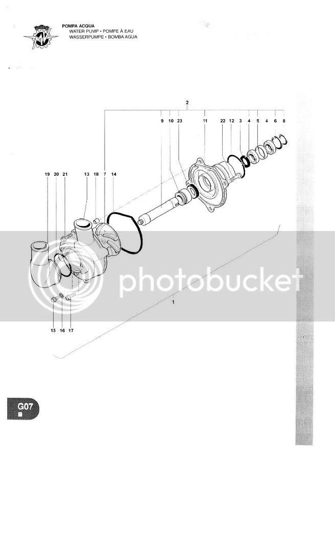 MV Agusta FAQ: Water Pump leaking