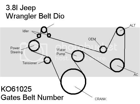 2004 jeep wrangler serpentine belt diagram