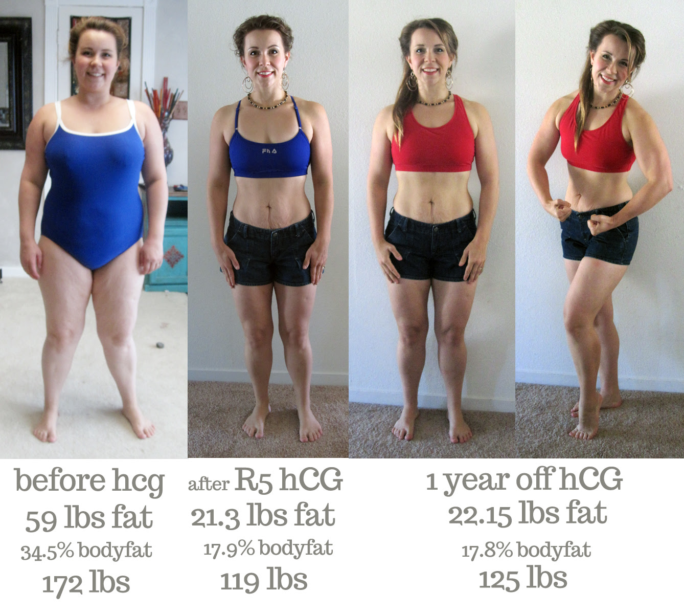 how much is hcg weight loss program
