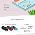 2017 SAINT TROPEZ VILLA RENTAL TRENDS | Visual.ly
