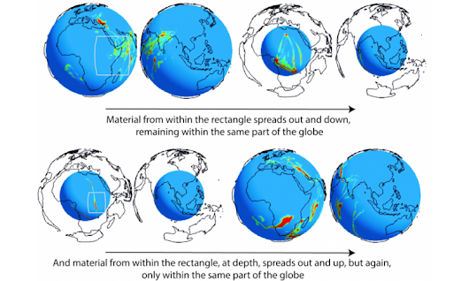 Whole-mantle convection with tectonic plates preserves long-term global patterns of upper mantle geochemistry