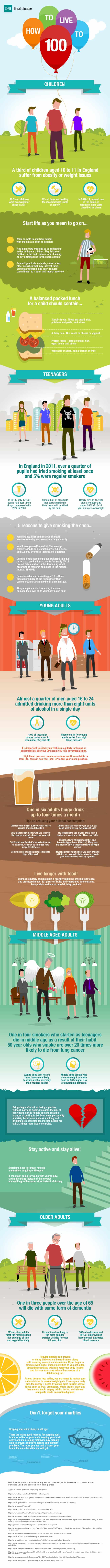 Infographic: How To Live Healthy To 100