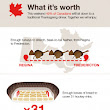 Surprising facts about Canadian Thanksgiving | Visual.ly