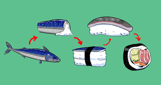 An Illustrated History of Sushi